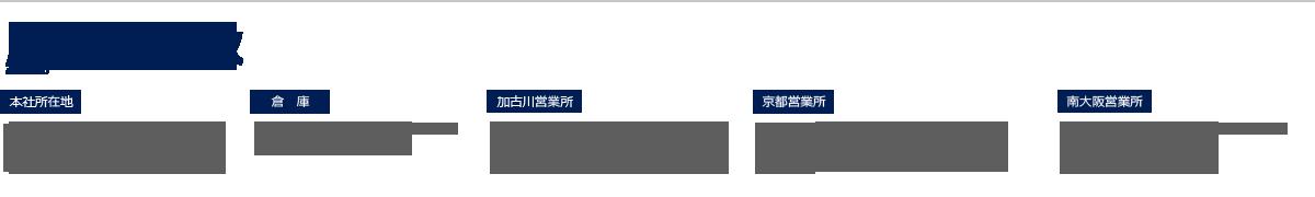 大阪府吹田市太陽光発電・屋根工事・昇降機 株式会社大久